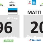 Kuidas sünnivad SEB Tallinna maratoni rinnanumbrid?